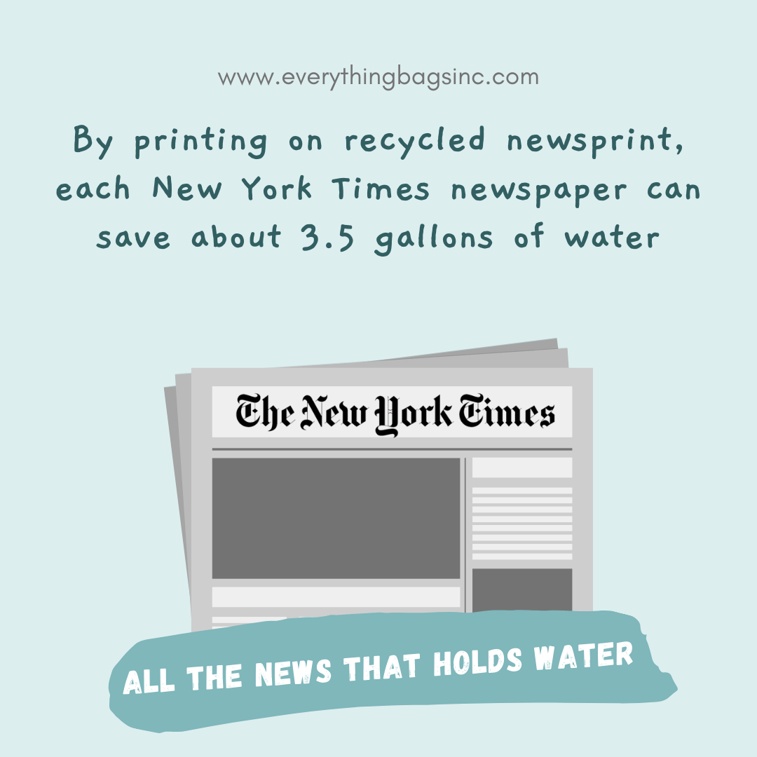 Fact on recycled New York Times newspaper