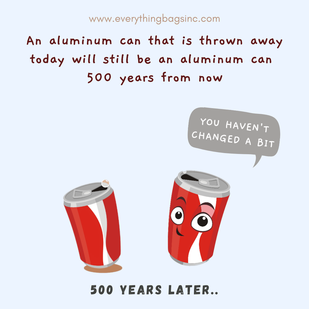 Fun recycling fact on aluminum cans