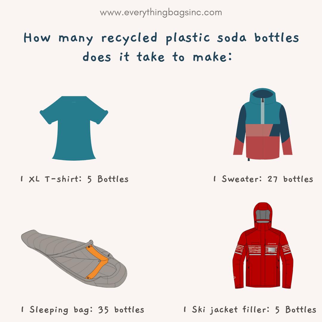 Recycling plastic soda bottles