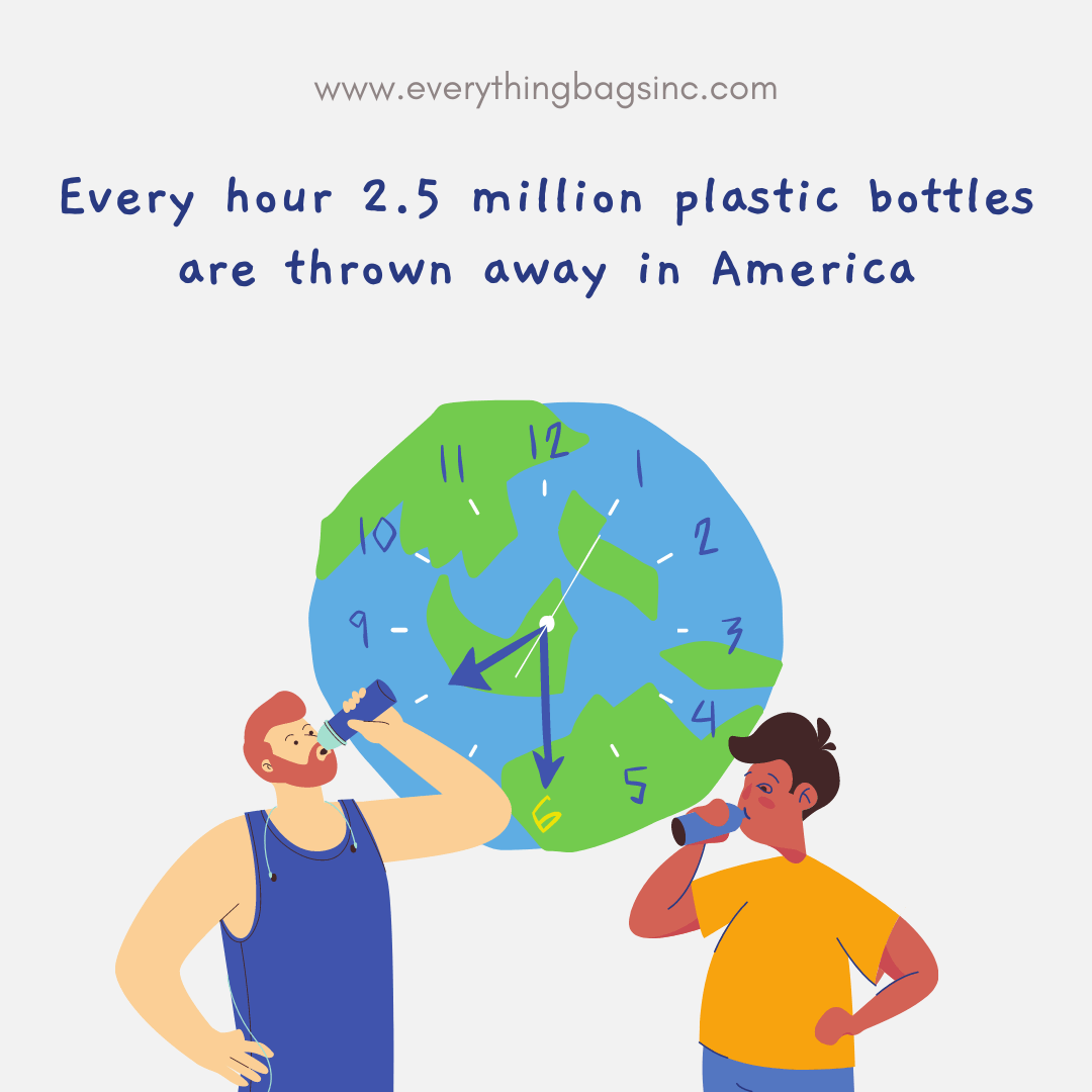 American population drinking water from plastic bottles