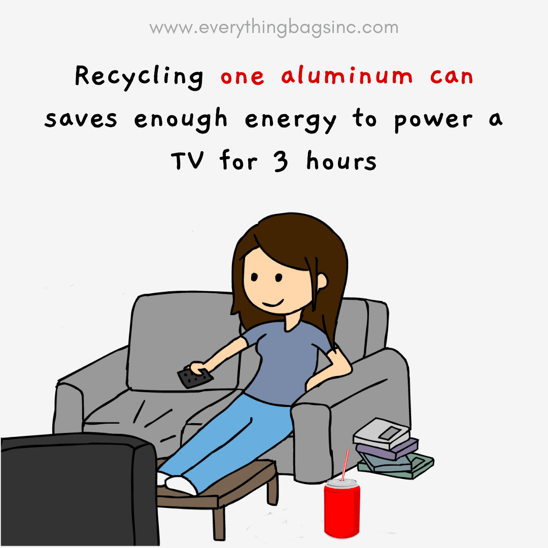Recycling fact about aluminum can