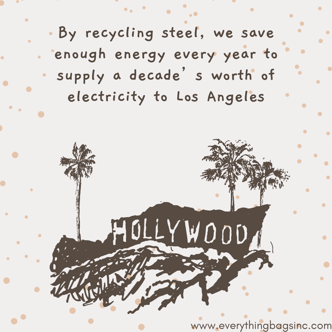 Fact about recycling steel and saving energy