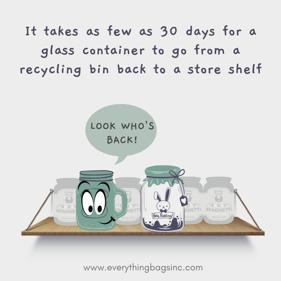 Recycling glass fact