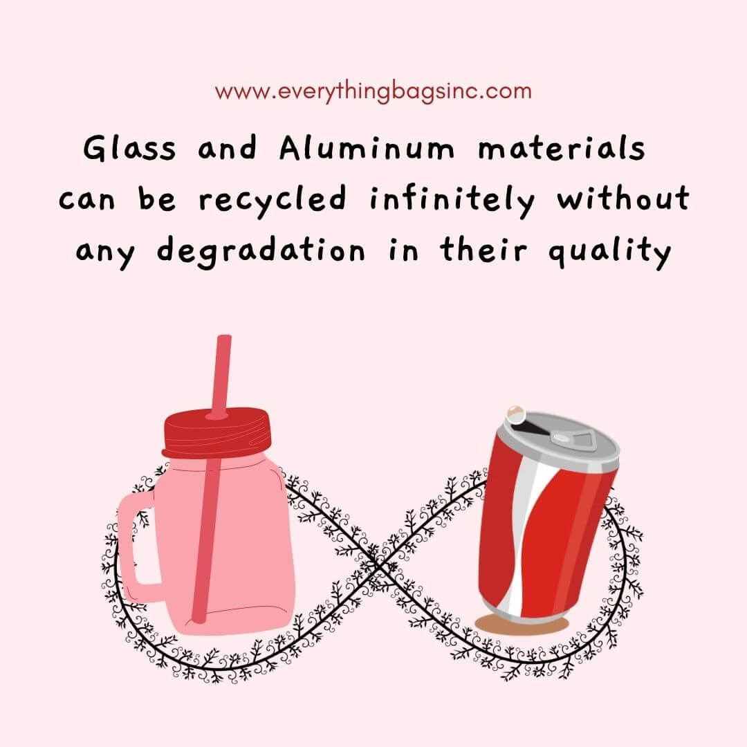 Glass and Aluminum can be recycled infinite times